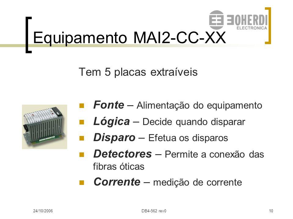 24/10/2006DB4-562 rev09 Equipamento MAI2-CC-XX 8 entradas de luz de arco 4/5 saídas de disparo (TC/TR) (estado sólido, capazes de ativar disjuntor em