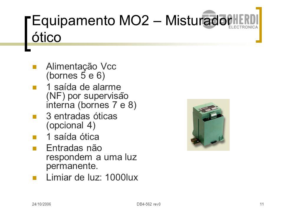 24/10/2006DB4-562 rev010 Equipamento MAI2-CC-XX Tem 5 placas extraíveis Fonte – Alimentação do equipamento Lógica – Decide quando disparar Disparo – E