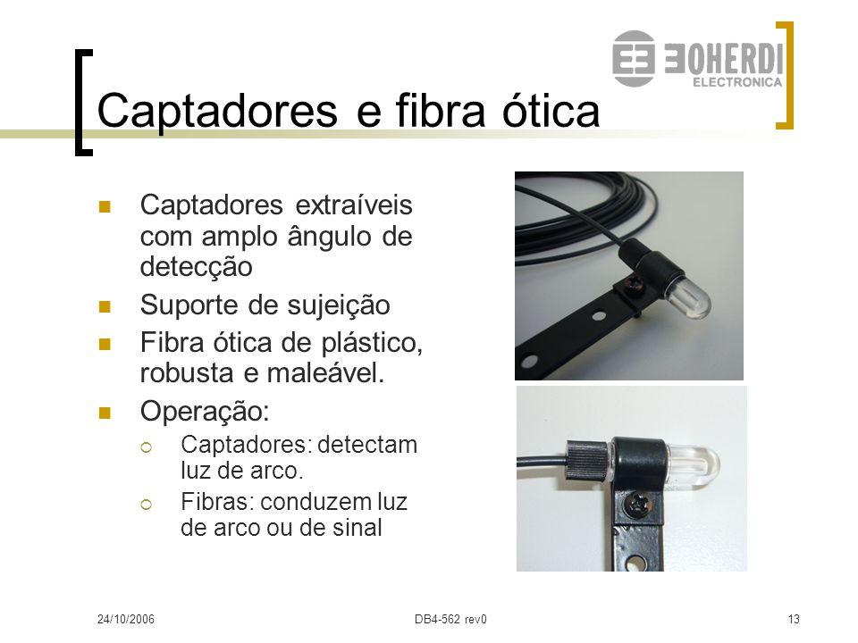 24/10/2006DB4-562 rev012 Equipamento MO2 – Misturador ótico Operação: saída ótica = OR lógico das entradas Unifica os sinais de três captadores instal