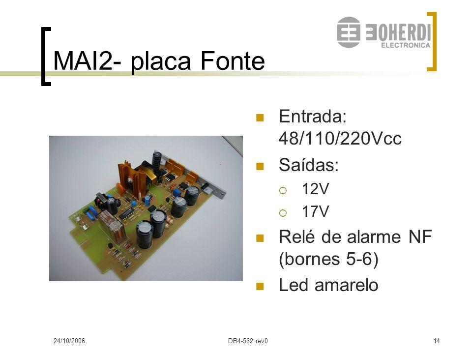 24/10/2006DB4-562 rev013 Captadores e fibra ótica Captadores extraíveis com amplo ângulo de detecção Suporte de sujeição Fibra ótica de plástico, robu