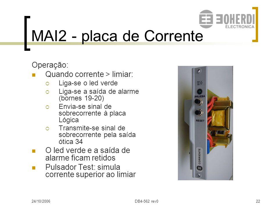 24/10/2006DB4-562 rev021 MAI2 - placa de Corrente Medição de corrente trifásica Extraível com conector de curto circuito Duas versões: 1A ou 5A Sinali