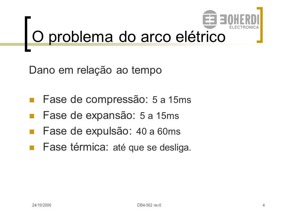 24/10/2006DB4-562 rev03 O problema do arco elétrico Descrição do fenômeno Grande quantidade de energia em poucos milisegundos Dano > Energia > I 2 t P