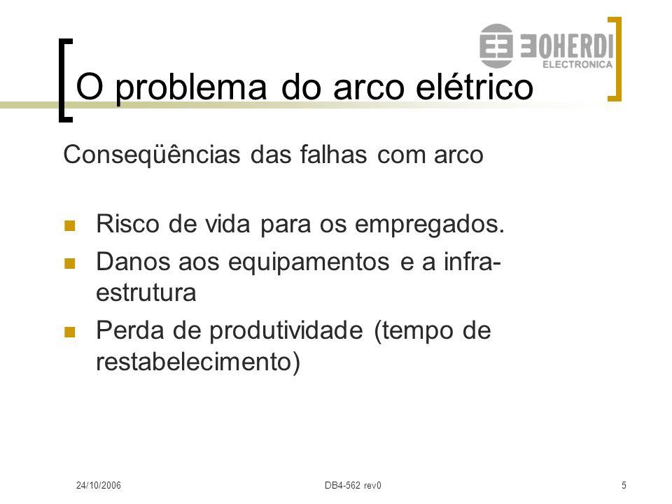 24/10/2006DB4-562 rev04 O problema do arco elétrico Dano em relação ao tempo Fase de compressão: 5 a 15ms Fase de expansão: 5 a 15ms Fase de expulsão:
