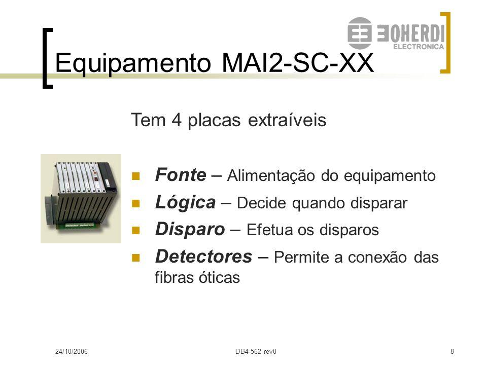 24/10/2006DB4-562 rev07 Equipamento MAI2-SC-XX 8 entradas de luz de arco 4/5 saídas de disparo (TC/TR) (estado sólido, capazes de ativar o disjuntor e