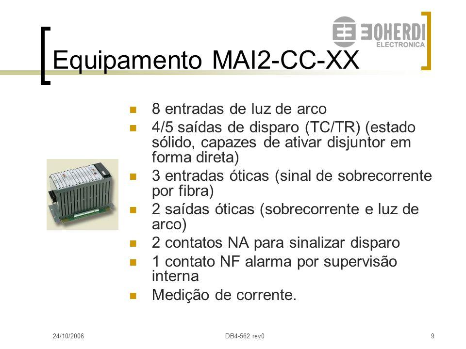 24/10/2006DB4-562 rev08 Equipamento MAI2-SC-XX Tem 4 placas extraíveis Fonte – Alimentação do equipamento Lógica – Decide quando disparar Disparo – Ef