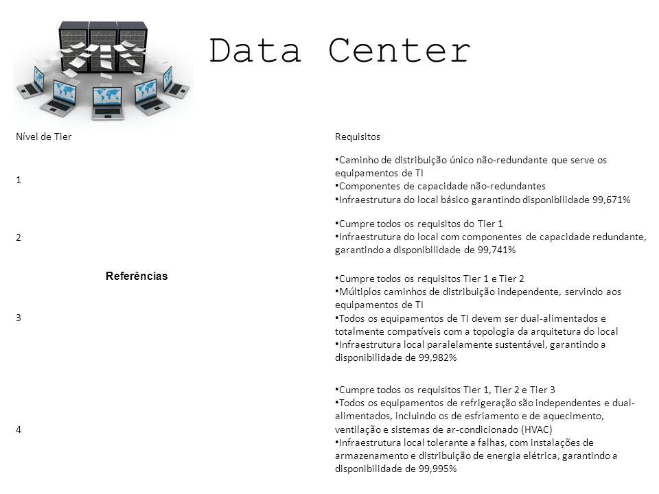 Data Center Nível de TierRequisitos 1 Caminho de distribuição único não-redundante que serve os equipamentos de TI Componentes de capacidade não-redun