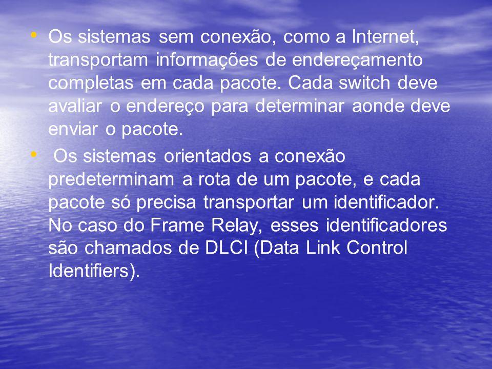 Os sistemas sem conexão, como a Internet, transportam informações de endereçamento completas em cada pacote. Cada switch deve avaliar o endereço para