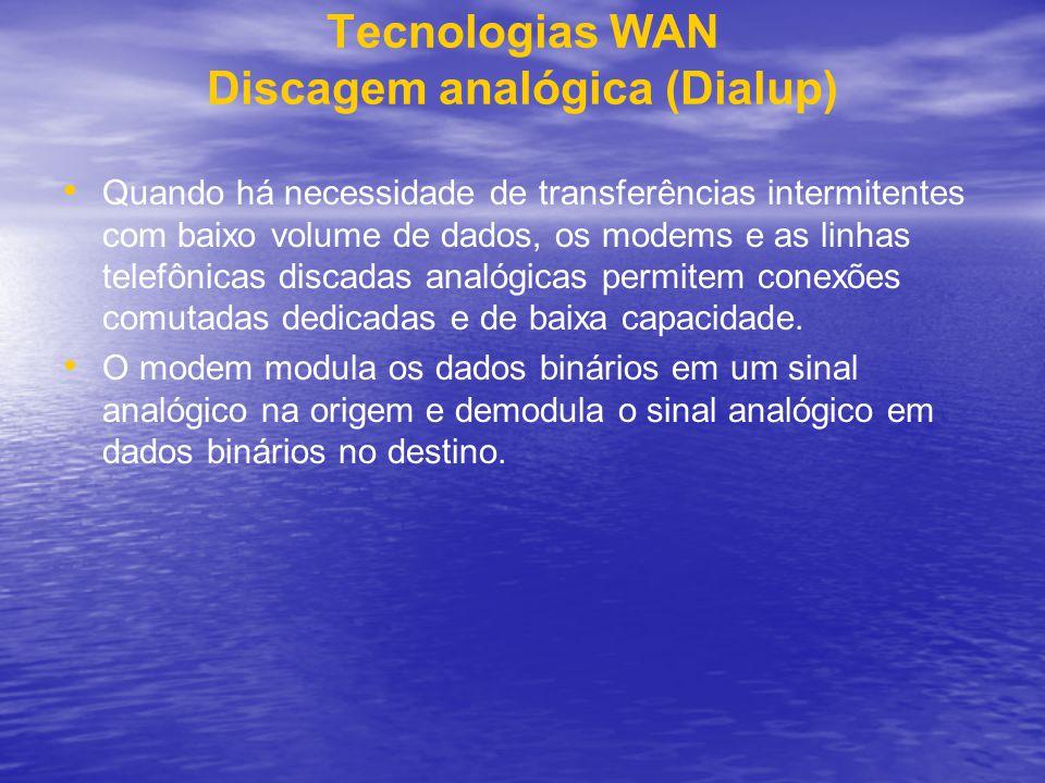 Tecnologias WAN Discagem analógica (Dialup) Quando há necessidade de transferências intermitentes com baixo volume de dados, os modems e as linhas tel