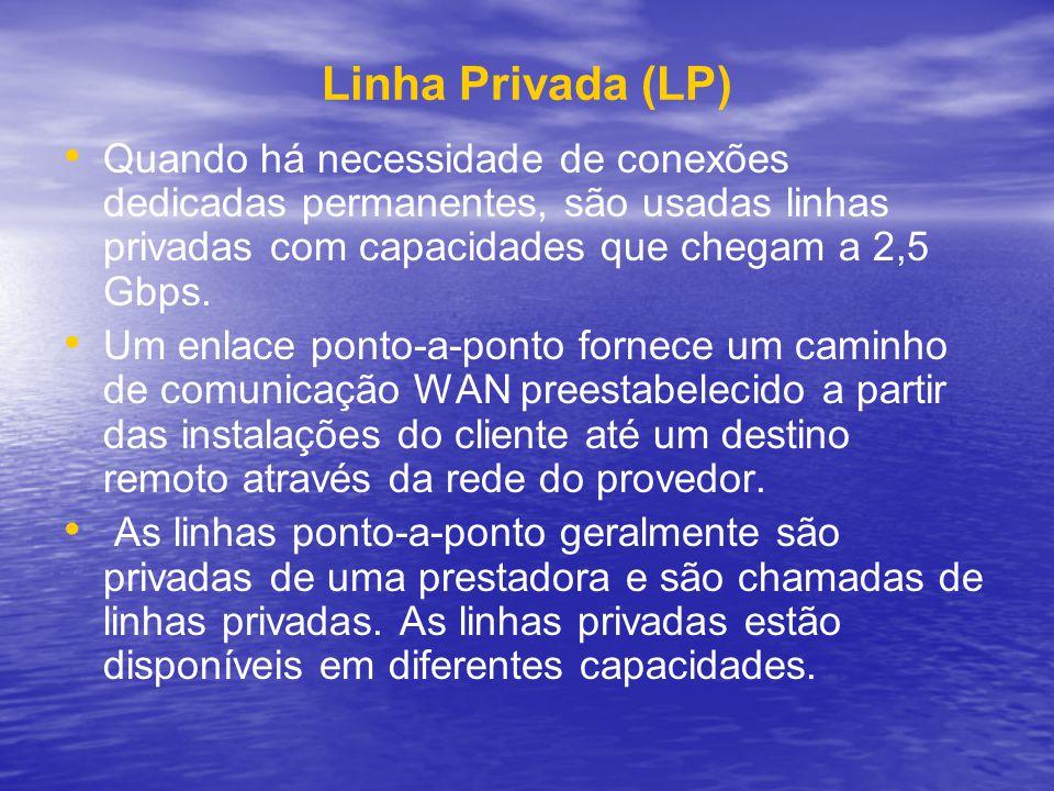 Linha Privada (LP) Quando há necessidade de conexões dedicadas permanentes, são usadas linhas privadas com capacidades que chegam a 2,5 Gbps. Um enlac
