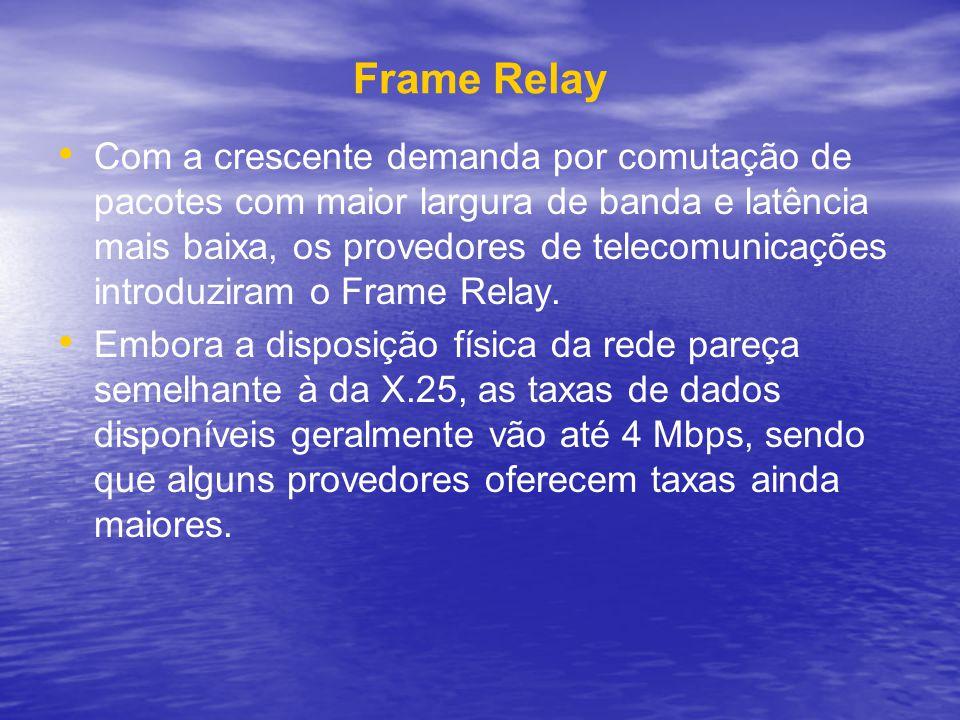 Frame Relay Com a crescente demanda por comutação de pacotes com maior largura de banda e latência mais baixa, os provedores de telecomunicações intro