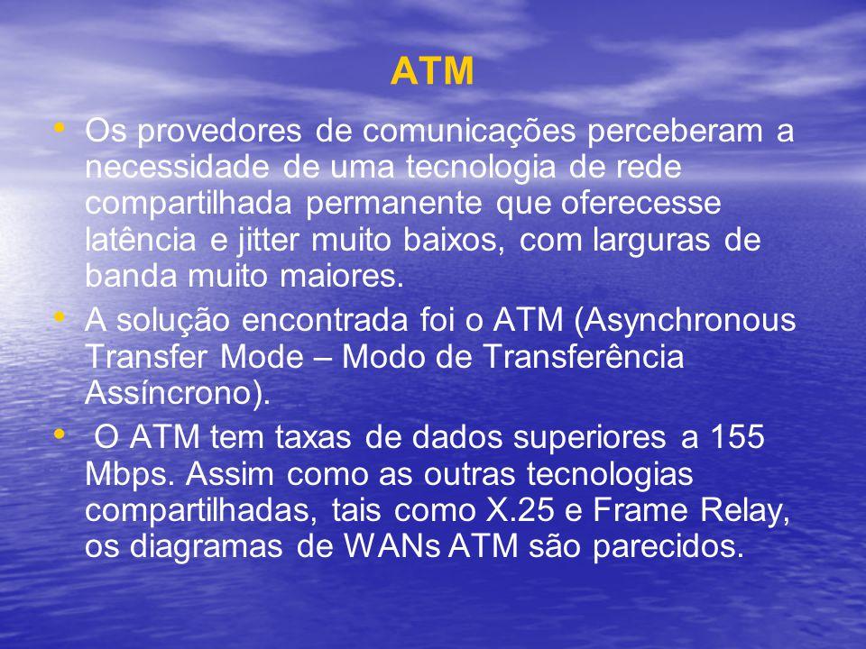 ATM Os provedores de comunicações perceberam a necessidade de uma tecnologia de rede compartilhada permanente que oferecesse latência e jitter muito b