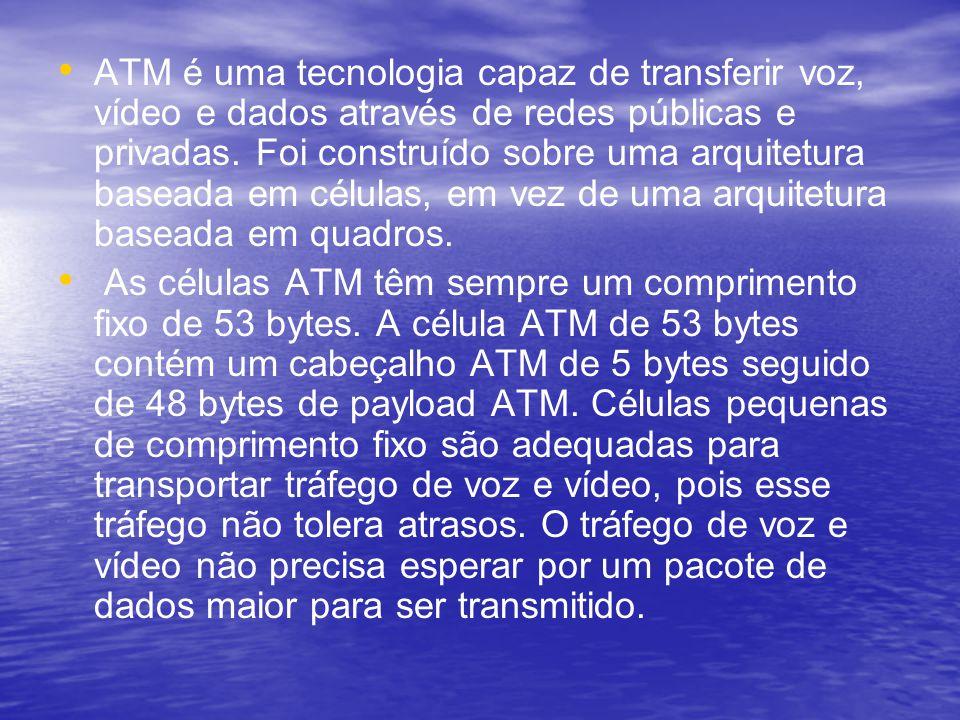 ATM é uma tecnologia capaz de transferir voz, vídeo e dados através de redes públicas e privadas. Foi construído sobre uma arquitetura baseada em célu