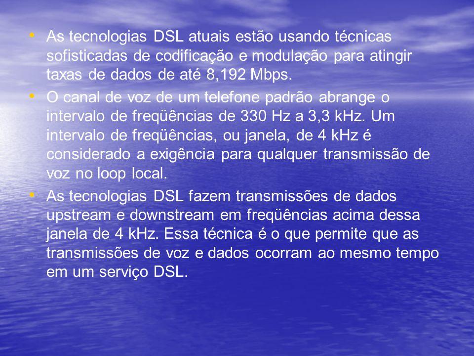 As tecnologias DSL atuais estão usando técnicas sofisticadas de codificação e modulação para atingir taxas de dados de até 8,192 Mbps. O canal de voz