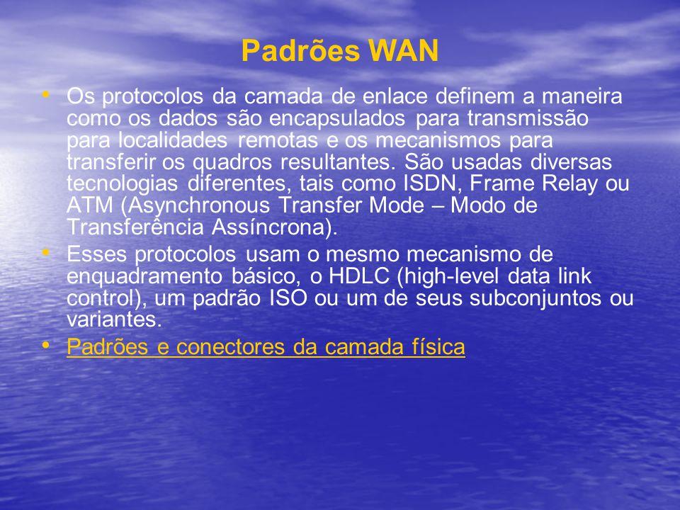 Padrões WAN Os protocolos da camada de enlace definem a maneira como os dados são encapsulados para transmissão para localidades remotas e os mecanism