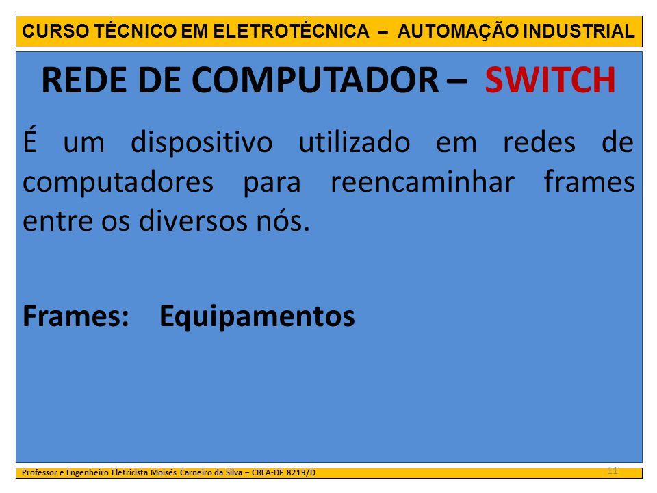 CURSO TÉCNICO EM ELETROTÉCNICA – AUTOMAÇÃO INDUSTRIAL REDE DE COMPUTADOR – SWITCH É um dispositivo utilizado em redes de computadores para reencaminha