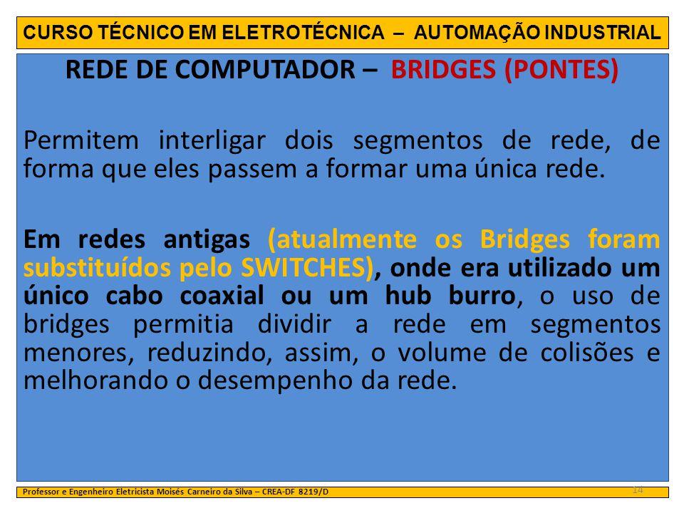 CURSO TÉCNICO EM ELETROTÉCNICA – AUTOMAÇÃO INDUSTRIAL REDE DE COMPUTADOR – BRIDGES (PONTES) Permitem interligar dois segmentos de rede, de forma que e