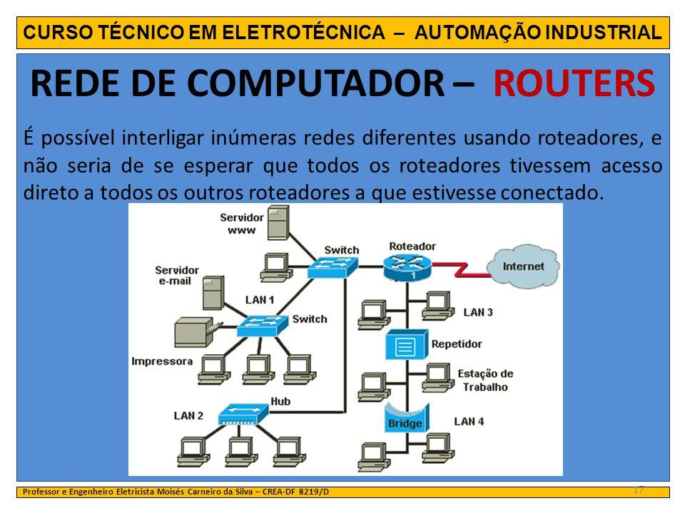 CURSO TÉCNICO EM ELETROTÉCNICA – AUTOMAÇÃO INDUSTRIAL REDE DE COMPUTADOR – ROUTERS É possível interligar inúmeras redes diferentes usando roteadores,