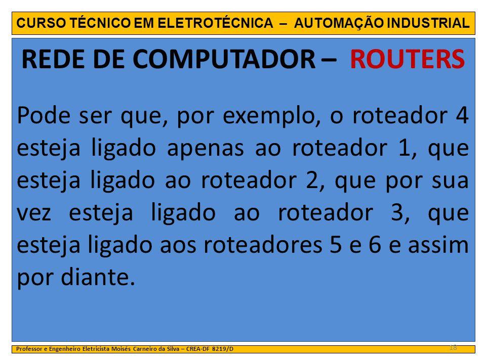 CURSO TÉCNICO EM ELETROTÉCNICA – AUTOMAÇÃO INDUSTRIAL REDE DE COMPUTADOR – ROUTERS Pode ser que, por exemplo, o roteador 4 esteja ligado apenas ao rot