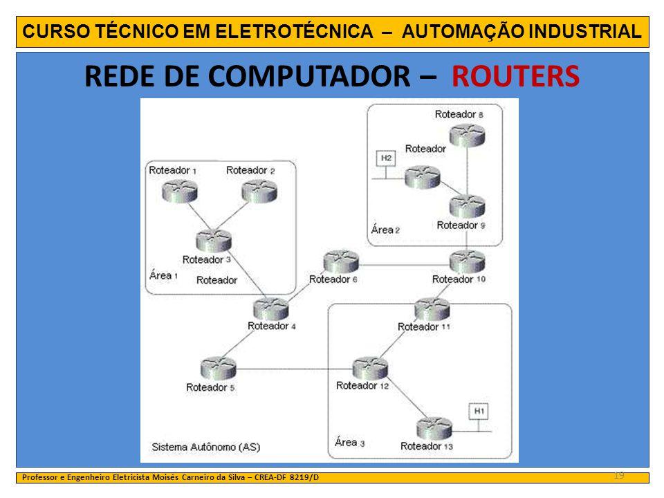 CURSO TÉCNICO EM ELETROTÉCNICA – AUTOMAÇÃO INDUSTRIAL REDE DE COMPUTADOR – ROUTERS Professor e Engenheiro Eletricista Moisés Carneiro da Silva – CREA-