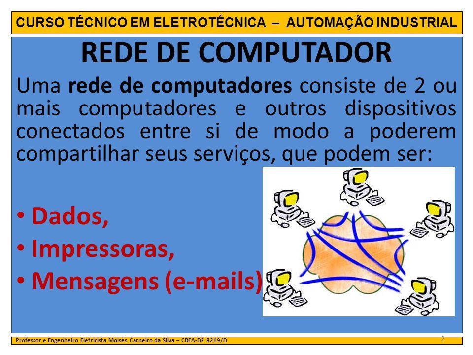CURSO TÉCNICO EM ELETROTÉCNICA – AUTOMAÇÃO INDUSTRIAL REDE DE COMPUTADOR Uma rede de computadores consiste de 2 ou mais computadores e outros disposit