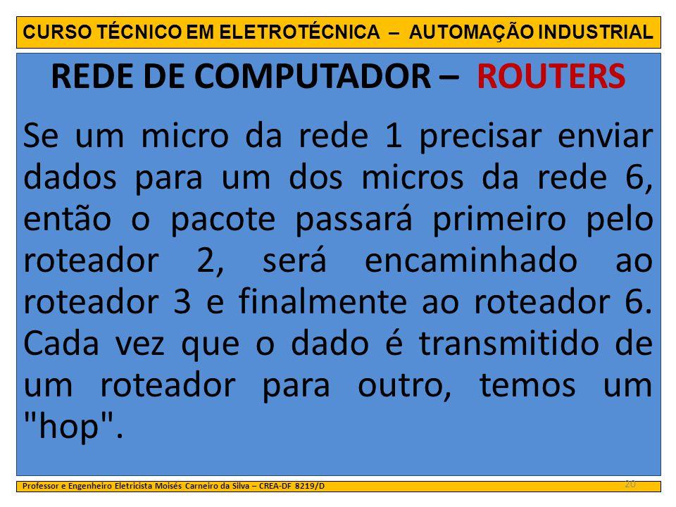 CURSO TÉCNICO EM ELETROTÉCNICA – AUTOMAÇÃO INDUSTRIAL REDE DE COMPUTADOR – ROUTERS Se um micro da rede 1 precisar enviar dados para um dos micros da r