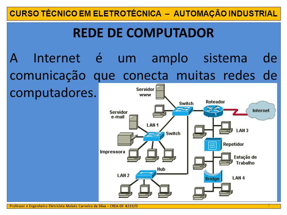 CURSO TÉCNICO EM ELETROTÉCNICA – AUTOMAÇÃO INDUSTRIAL REDE DE COMPUTADOR A Internet é um amplo sistema de comunicação que conecta muitas redes de comp