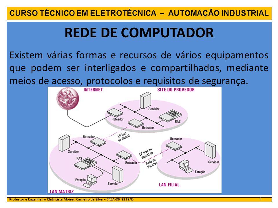 CURSO TÉCNICO EM ELETROTÉCNICA – AUTOMAÇÃO INDUSTRIAL REDE DE COMPUTADOR Existem várias formas e recursos de vários equipamentos que podem ser interli