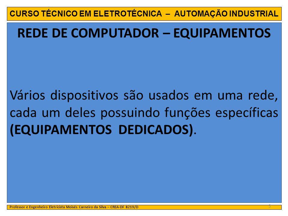 CURSO TÉCNICO EM ELETROTÉCNICA – AUTOMAÇÃO INDUSTRIAL REDE DE COMPUTADOR – EQUIPAMENTOS Vários dispositivos são usados em uma rede, cada um deles poss