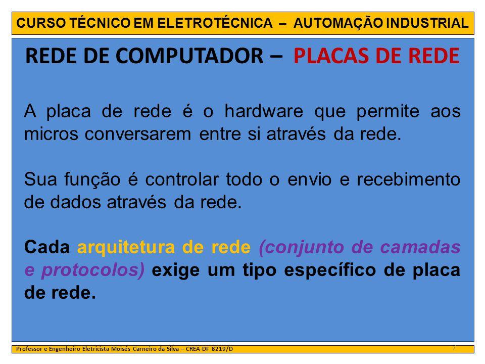 CURSO TÉCNICO EM ELETROTÉCNICA – AUTOMAÇÃO INDUSTRIAL REDE DE COMPUTADOR – PLACAS DE REDE Professor e Engenheiro Eletricista Moisés Carneiro da Silva