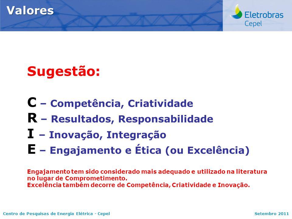 Centro de Pesquisas de Energia Elétrica - CepelSetembro 2011 Sugestão: C – Competência, Criatividade R – Resultados, Responsabilidade I – Inovação, In