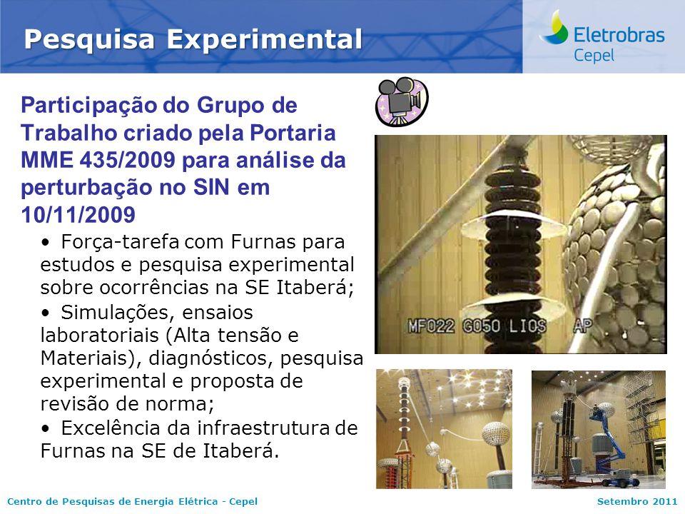 Centro de Pesquisas de Energia Elétrica - CepelSetembro 2011 Participação do Grupo de Trabalho criado pela Portaria MME 435/2009 para análise da pertu