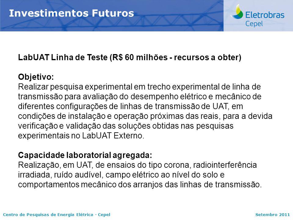 Centro de Pesquisas de Energia Elétrica - CepelSetembro 2011 Investimentos Futuros LabUAT Linha de Teste (R$ 60 milhões - recursos a obter) Objetivo:
