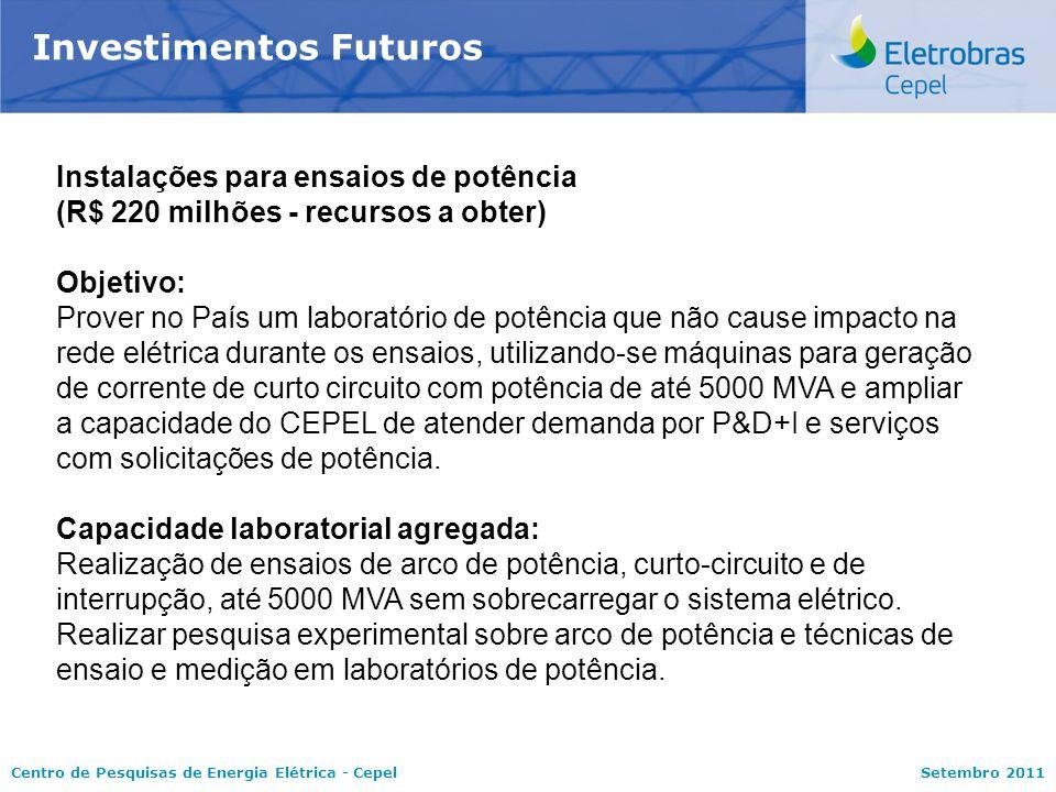 Centro de Pesquisas de Energia Elétrica - CepelSetembro 2011 Investimentos Futuros Instalações para ensaios de potência (R$ 220 milhões - recursos a o