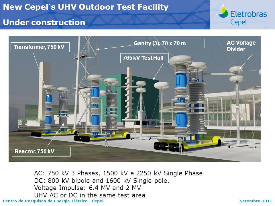 Centro de Pesquisas de Energia Elétrica - CepelSetembro 2011 AC: 750 kV 3 Phases, 1500 kV e 2250 kV Single Phase DC: 800 kV bipole and 1600 kV Single pole.