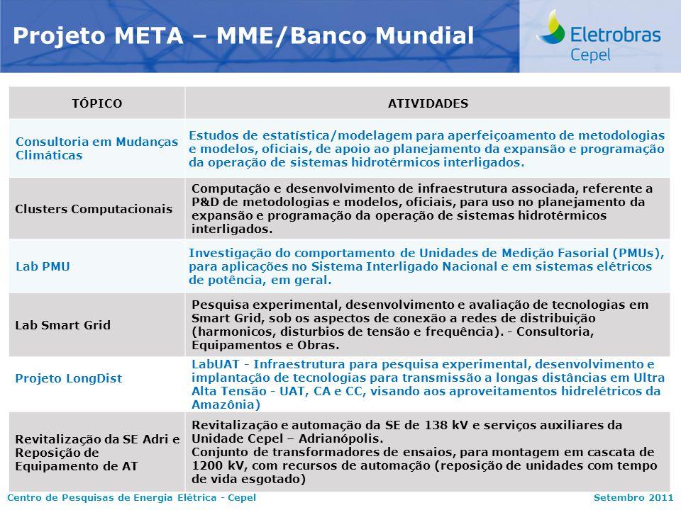 Centro de Pesquisas de Energia Elétrica - CepelSetembro 2011 Projeto META – MME/Banco Mundial TÓPICOATIVIDADES Consultoria em Mudanças Climáticas Estu