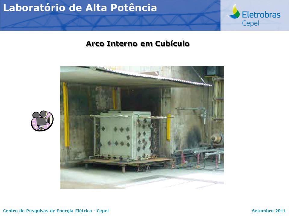 Centro de Pesquisas de Energia Elétrica - CepelSetembro 2011 Laboratório de Alta Potência Arco Interno em Cubículo