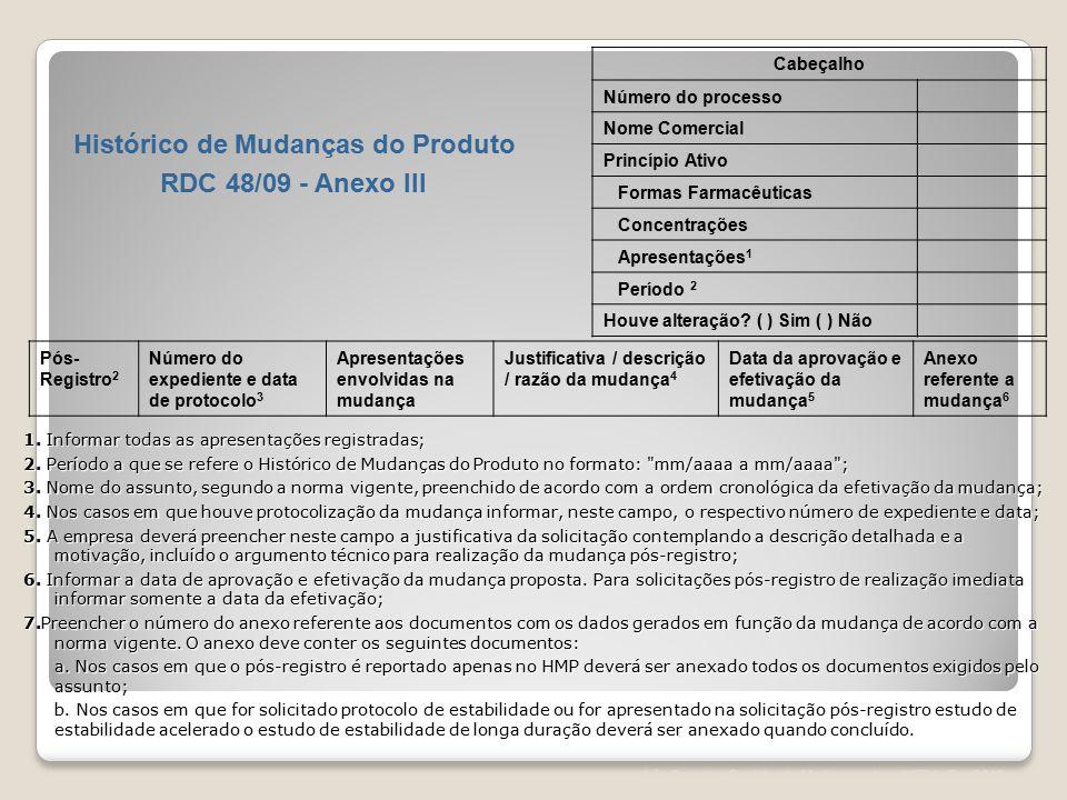 Léa Correia – Registro de Medicamentos – UFRJ– Fev/2012 1. Informar todas as apresentações registradas; 2. Período a que se refere o Histórico de Muda
