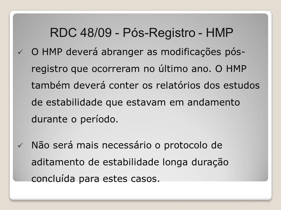 Léa Correia – Registro de Medicamentos – UFRJ– Fev/2012 O HMP deverá abranger as modificações pós- registro que ocorreram no último ano. O HMP também