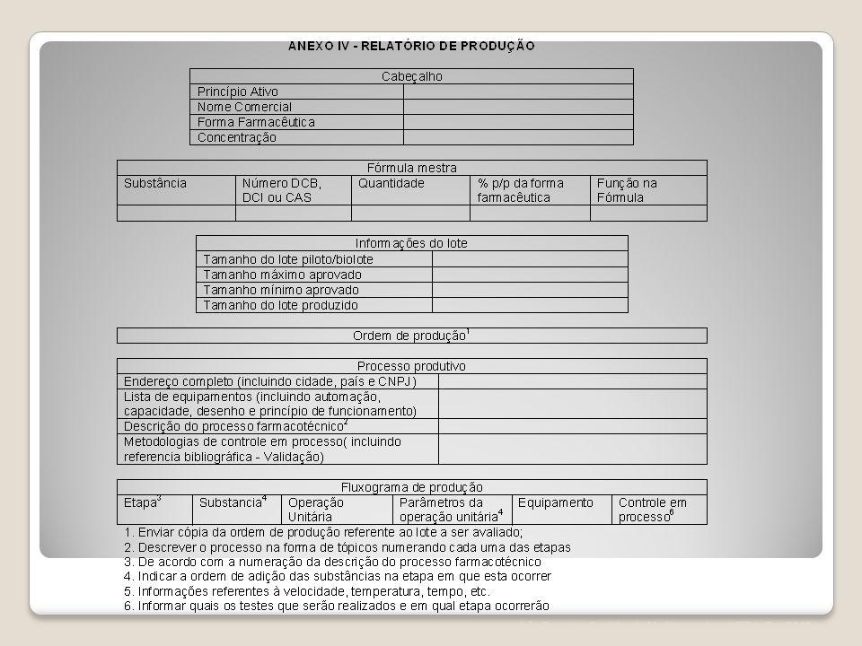 Léa Correia – Registro de Medicamentos – UFRJ– Fev/2012