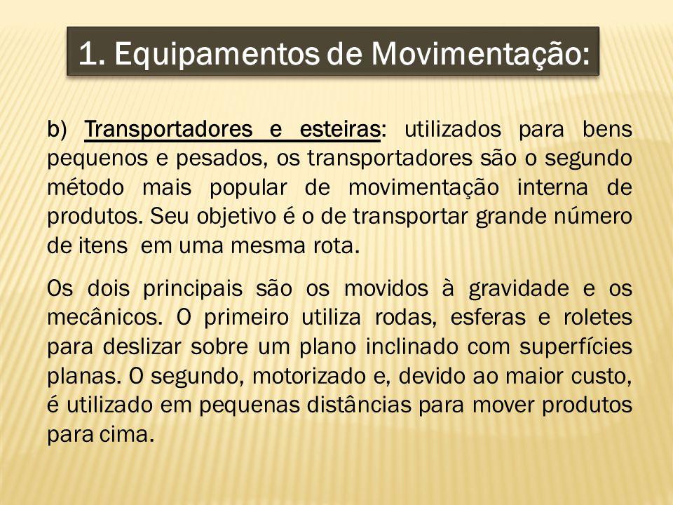 b) Transportadores e esteiras: utilizados para bens pequenos e pesados, os transportadores são o segundo método mais popular de movimentação interna de produtos.