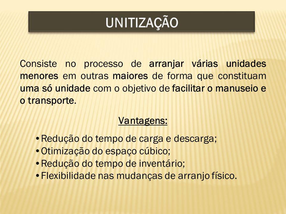 Tipos de cargas unitizadas: Cargas conteinerizadas; Cargas paletizadas; Cargas auto - utilizadas (cintas); Cargas Pré - lingadas (tubos).