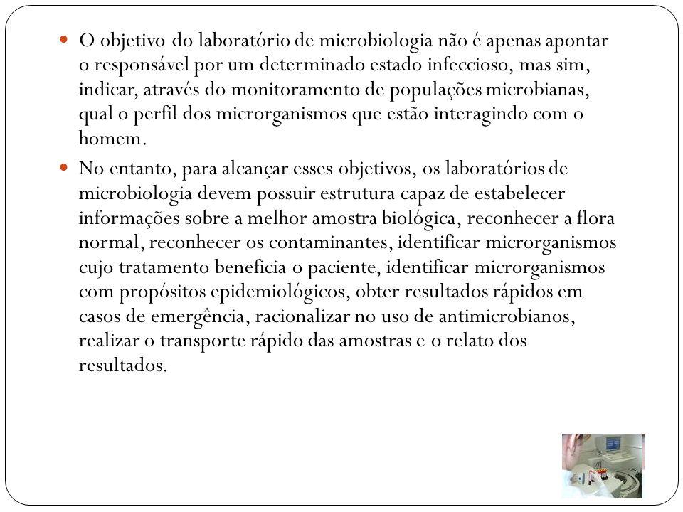 O objetivo do laboratório de microbiologia não é apenas apontar o responsável por um determinado estado infeccioso, mas sim, indicar, através do monit