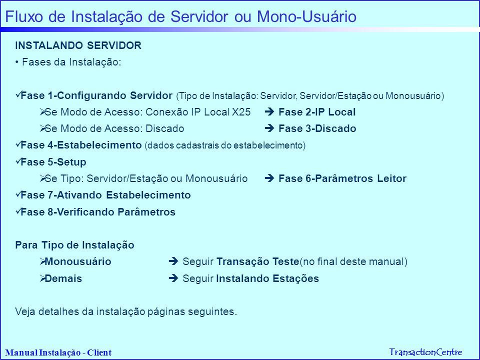 TransactionCentre Manual Instalação - Client 1 2 Instalando Servidor Fase 6-Parâmetros Leitor 3 4 5