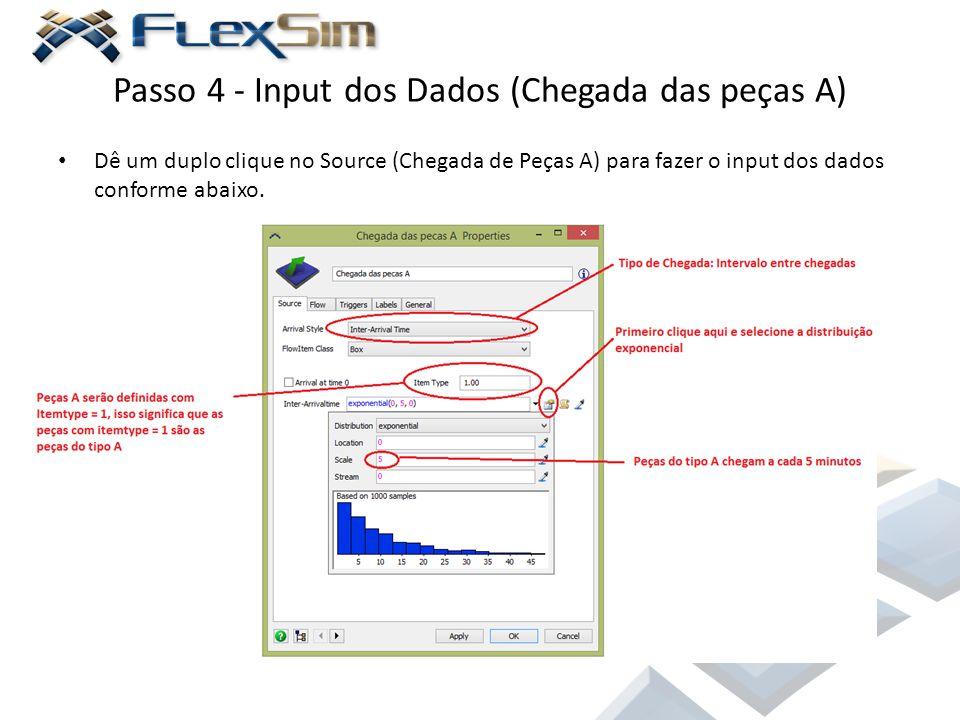 Passo 4 - Input dos Dados (Chegada das peças A) Dê um duplo clique no Source (Chegada de Peças A) para fazer o input dos dados conforme abaixo.
