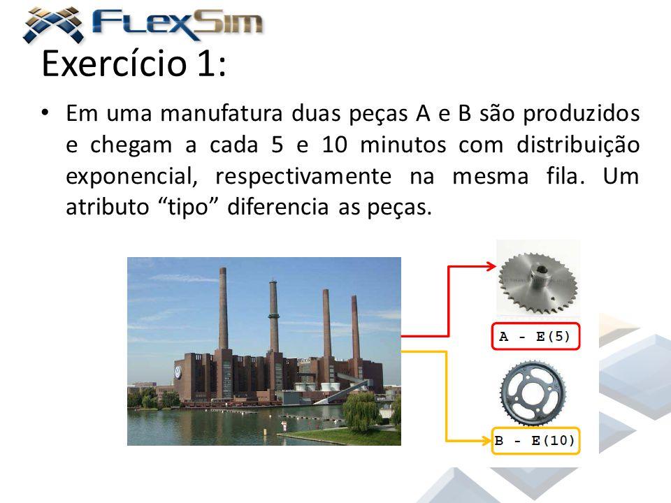 Exercício 1: Em uma manufatura duas peças A e B são produzidos e chegam a cada 5 e 10 minutos com distribuição exponencial, respectivamente na mesma f