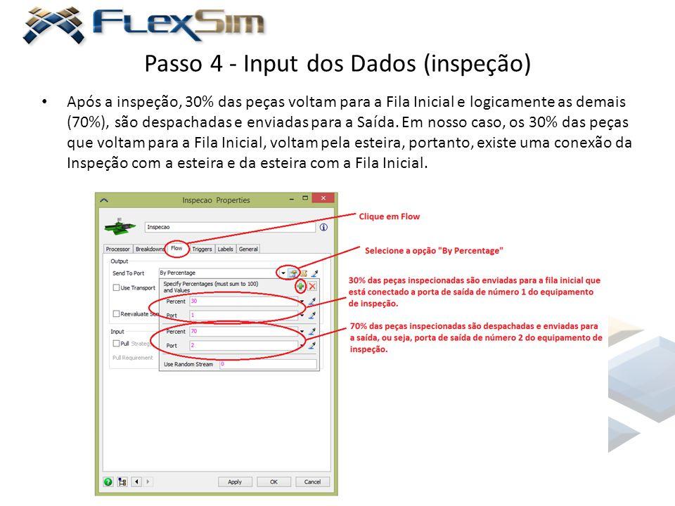 Passo 4 - Input dos Dados (inspeção) Após a inspeção, 30% das peças voltam para a Fila Inicial e logicamente as demais (70%), são despachadas e enviad