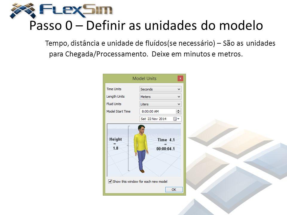 Passo 0 – Definir as unidades do modelo Tempo, distância e unidade de fluídos(se necessário) – São as unidades para Chegada/Processamento. Deixe em mi