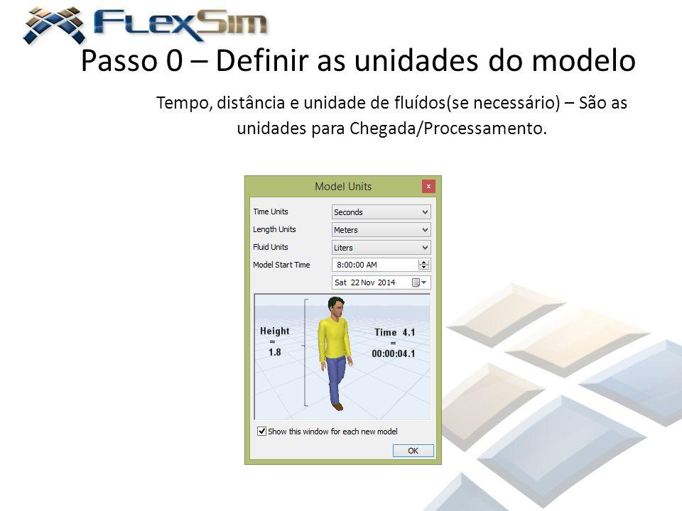 Passo 0 – Definir as unidades do modelo Tempo, distância e unidade de fluídos(se necessário) – São as unidades para Chegada/Processamento.