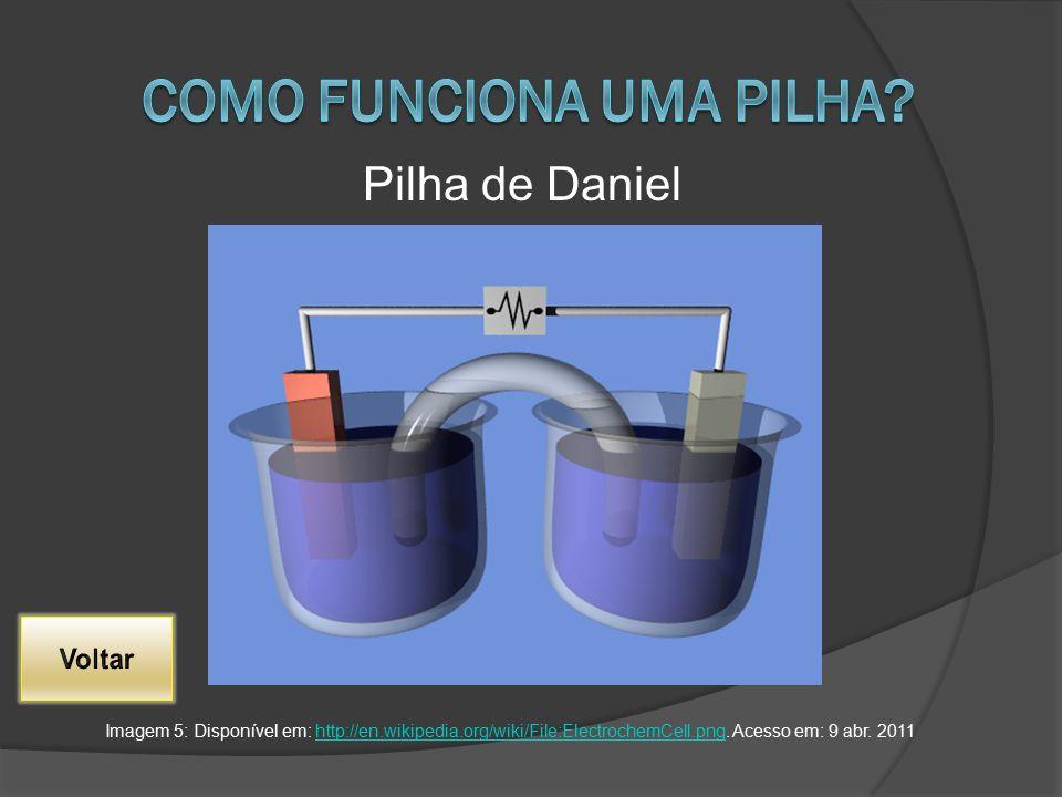 Pilha de Daniel Imagem 5: Disponível em: http://en.wikipedia.org/wiki/File:ElectrochemCell.png. Acesso em: 9 abr. 2011http://en.wikipedia.org/wiki/Fil