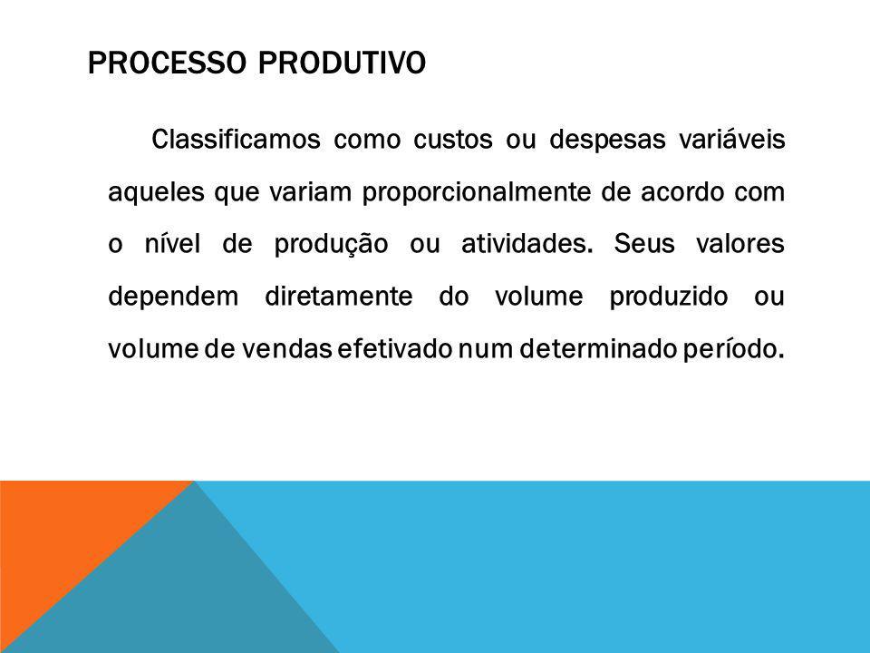 PROCESSO PRODUTIVO Classificamos como custos ou despesas variáveis aqueles que variam proporcionalmente de acordo com o nível de produção ou atividade
